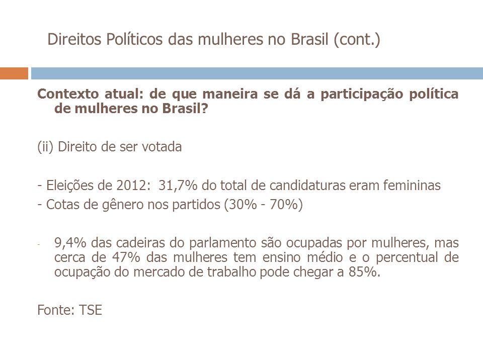 Direitos Políticos das mulheres no Brasil (cont.) Contexto atual: de que maneira se dá a participação política de mulheres no Brasil? (ii) Direito de
