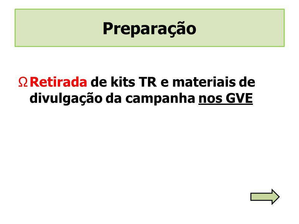 Retirada de kits TR e materiais de divulgação da campanha nos GVE Preparação