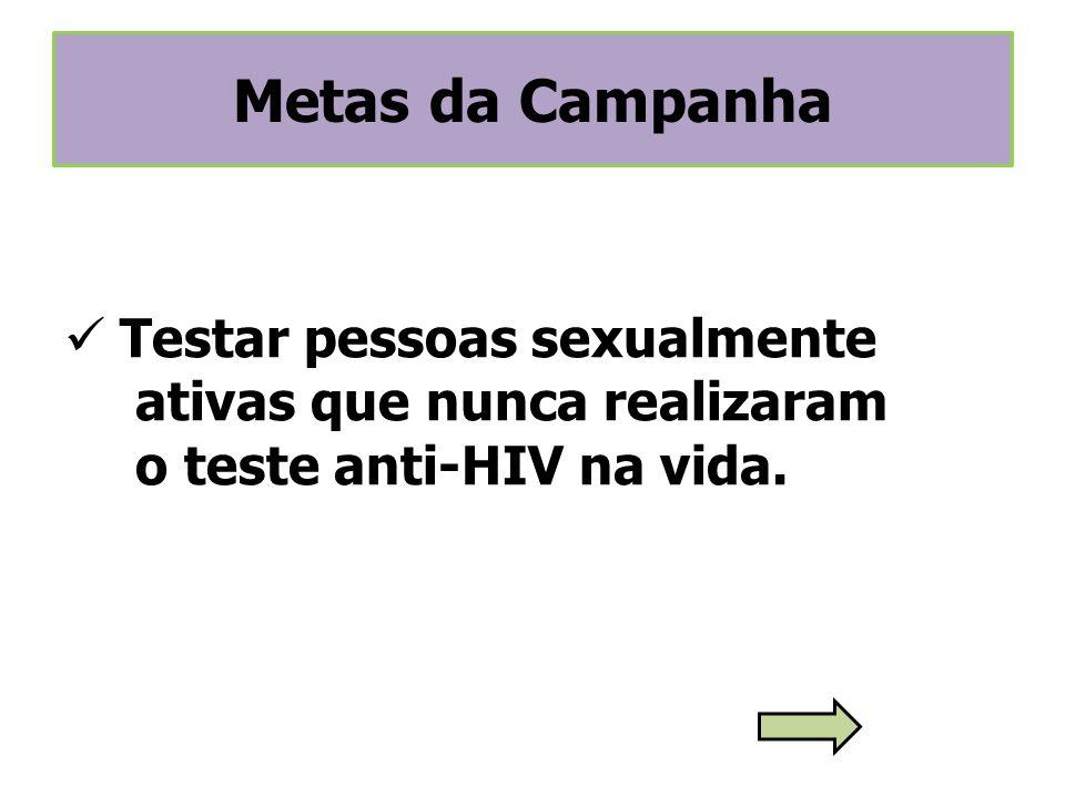 Testar pessoas sexualmente ativas que nunca realizaram o teste anti-HIV na vida. Metas da Campanha
