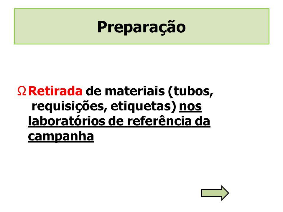 Retirada de materiais (tubos, requisições, etiquetas) nos laboratórios de referência da campanha Preparação
