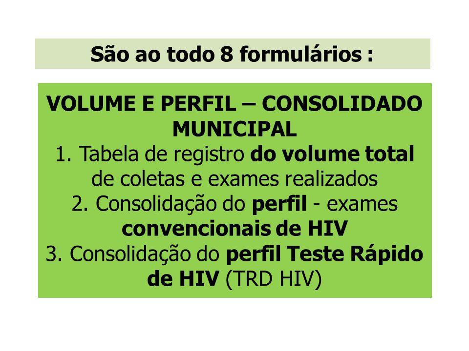 VOLUME E PERFIL – CONSOLIDADO MUNICIPAL 1. Tabela de registro do volume total de coletas e exames realizados 2. Consolidação do perfil - exames conven