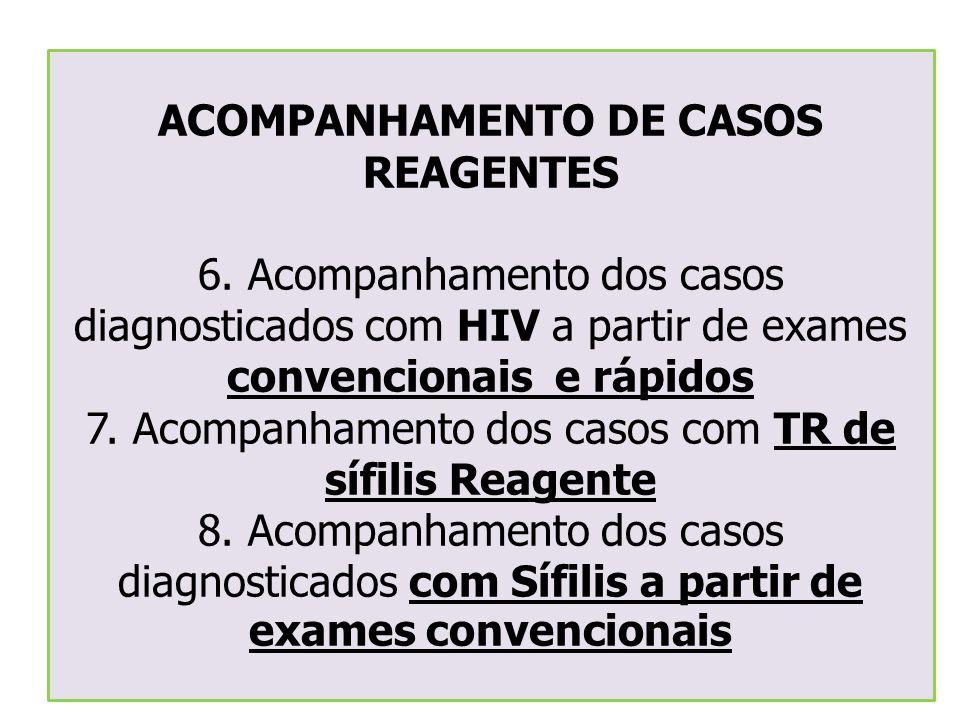 ACOMPANHAMENTO DE CASOS REAGENTES 6. Acompanhamento dos casos diagnosticados com HIV a partir de exames convencionais e rápidos 7. Acompanhamento dos