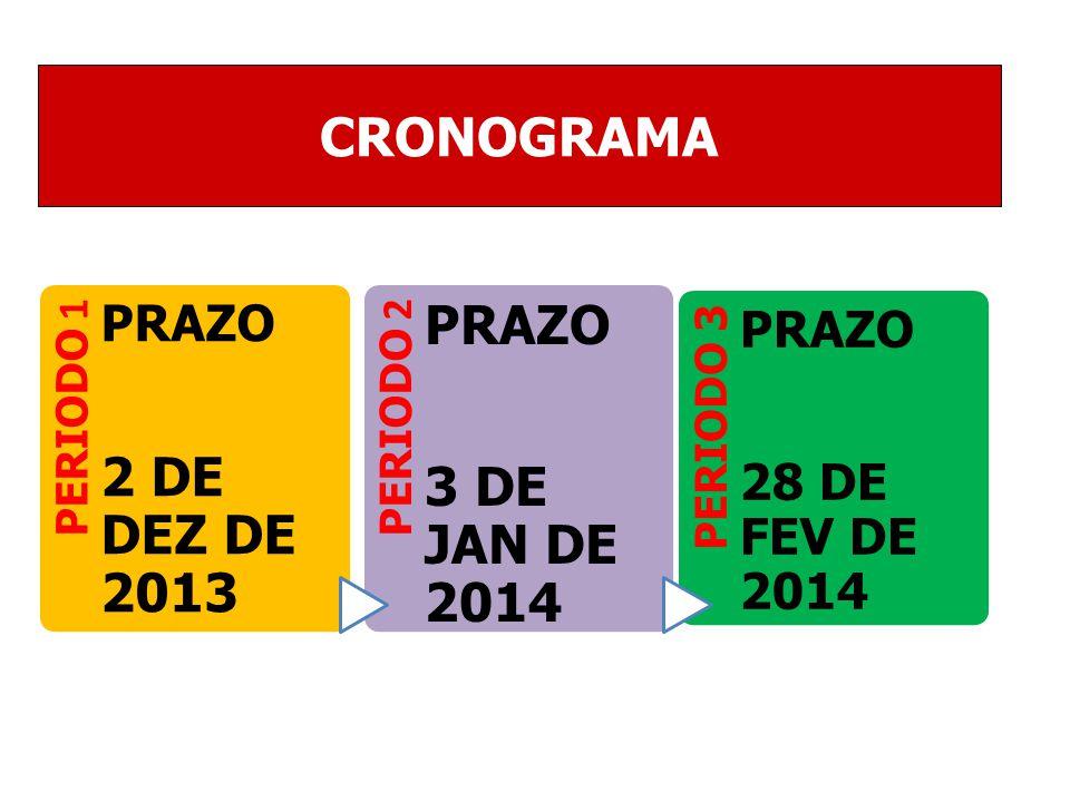 CRONOGRAMA PERIODO 1 PRAZO 2 DE DEZ DE 2013 PERIODO 2 PRAZO 3 DE JAN DE 2014 PERIODO 3 PRAZO 28 DE FEV DE 2014
