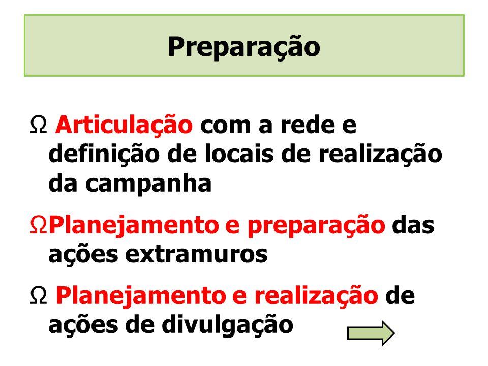 Articulação com a rede e definição de locais de realização da campanha Planejamento e preparação das ações extramuros Planejamento e realização de açõ
