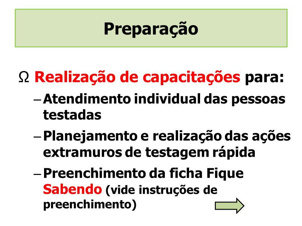 Realização de capacitações para: – Atendimento individual das pessoas testadas – Planejamento e realização das ações extramuros de testagem rápida – P