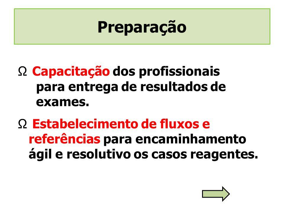 Capacitação dos profissionais para entrega de resultados de exames. Estabelecimento de fluxos e referências para encaminhamento ágil e resolutivo os c