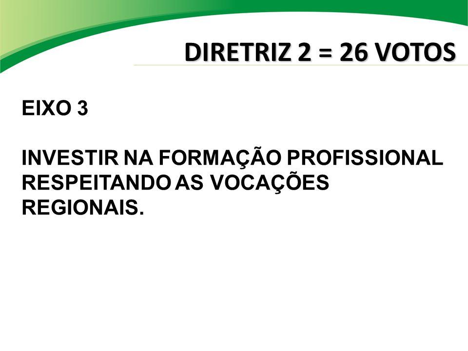 DIRETRIZ 2 = 26 VOTOS EIXO 3 INVESTIR NA FORMAÇÃO PROFISSIONAL RESPEITANDO AS VOCAÇÕES REGIONAIS.