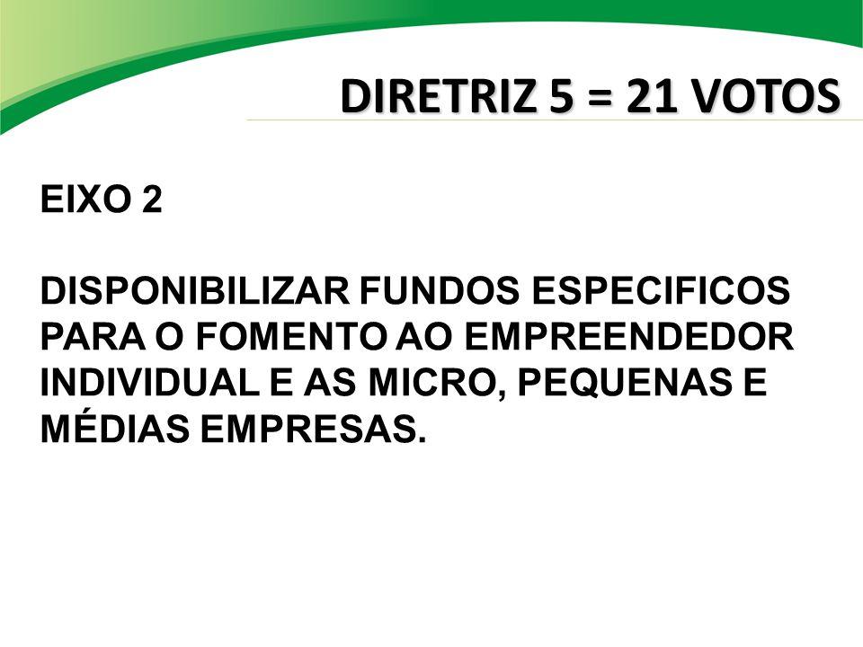 DIRETRIZ 5 = 21 VOTOS EIXO 2 DISPONIBILIZAR FUNDOS ESPECIFICOS PARA O FOMENTO AO EMPREENDEDOR INDIVIDUAL E AS MICRO, PEQUENAS E MÉDIAS EMPRESAS.