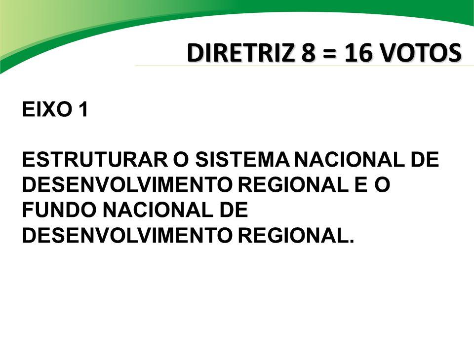 DIRETRIZ 8 = 16 VOTOS EIXO 1 ESTRUTURAR O SISTEMA NACIONAL DE DESENVOLVIMENTO REGIONAL E O FUNDO NACIONAL DE DESENVOLVIMENTO REGIONAL.