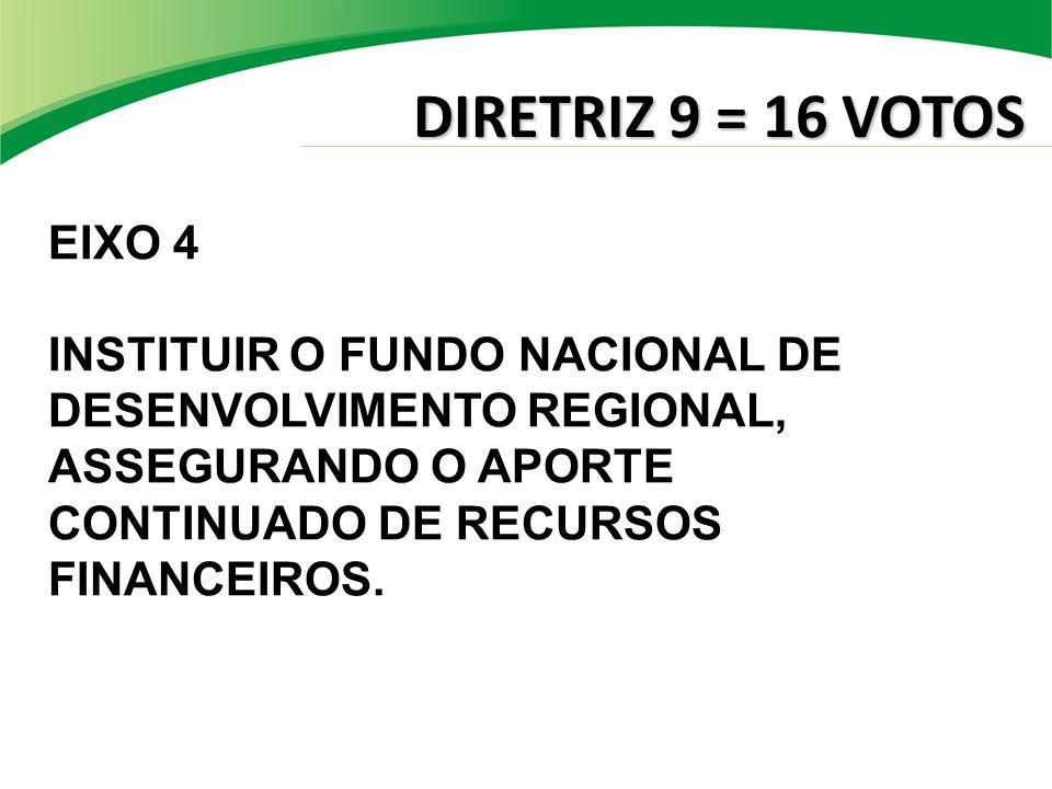 DIRETRIZ 9 = 16 VOTOS EIXO 4 INSTITUIR O FUNDO NACIONAL DE DESENVOLVIMENTO REGIONAL, ASSEGURANDO O APORTE CONTINUADO DE RECURSOS FINANCEIROS.