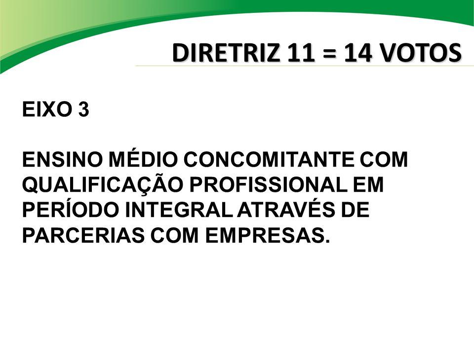DIRETRIZ 11 = 14 VOTOS EIXO 3 ENSINO MÉDIO CONCOMITANTE COM QUALIFICAÇÃO PROFISSIONAL EM PERÍODO INTEGRAL ATRAVÉS DE PARCERIAS COM EMPRESAS.