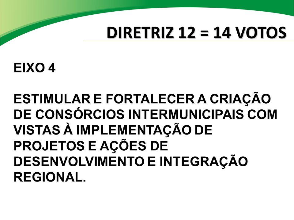 DIRETRIZ 12 = 14 VOTOS EIXO 4 ESTIMULAR E FORTALECER A CRIAÇÃO DE CONSÓRCIOS INTERMUNICIPAIS COM VISTAS À IMPLEMENTAÇÃO DE PROJETOS E AÇÕES DE DESENVOLVIMENTO E INTEGRAÇÃO REGIONAL.