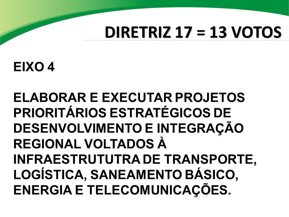 DIRETRIZ 17 = 13 VOTOS EIXO 4 ELABORAR E EXECUTAR PROJETOS PRIORITÁRIOS ESTRATÉGICOS DE DESENVOLVIMENTO E INTEGRAÇÃO REGIONAL VOLTADOS À INFRAESTRUTUTRA DE TRANSPORTE, LOGÍSTICA, SANEAMENTO BÁSICO, ENERGIA E TELECOMUNICAÇÕES.