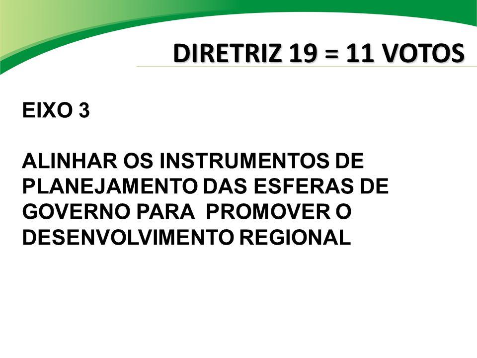DIRETRIZ 19 = 11 VOTOS EIXO 3 ALINHAR OS INSTRUMENTOS DE PLANEJAMENTO DAS ESFERAS DE GOVERNO PARA PROMOVER O DESENVOLVIMENTO REGIONAL