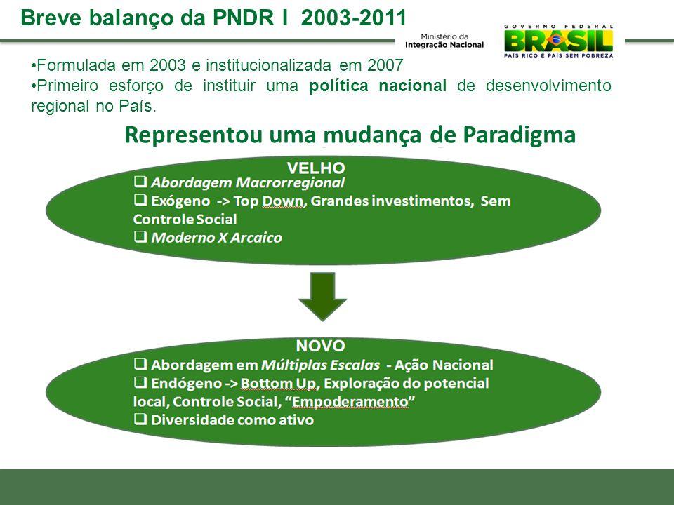 Representou uma mudança de Paradigma VELHO NOVO Breve balanço da PNDR I 2003-2011 Formulada em 2003 e institucionalizada em 2007 Primeiro esforço de i