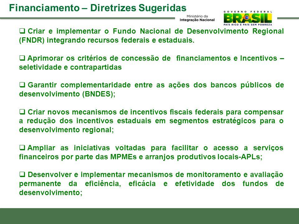 Criar e implementar o Fundo Nacional de Desenvolvimento Regional (FNDR) integrando recursos federais e estaduais. Aprimorar os critérios de concessão