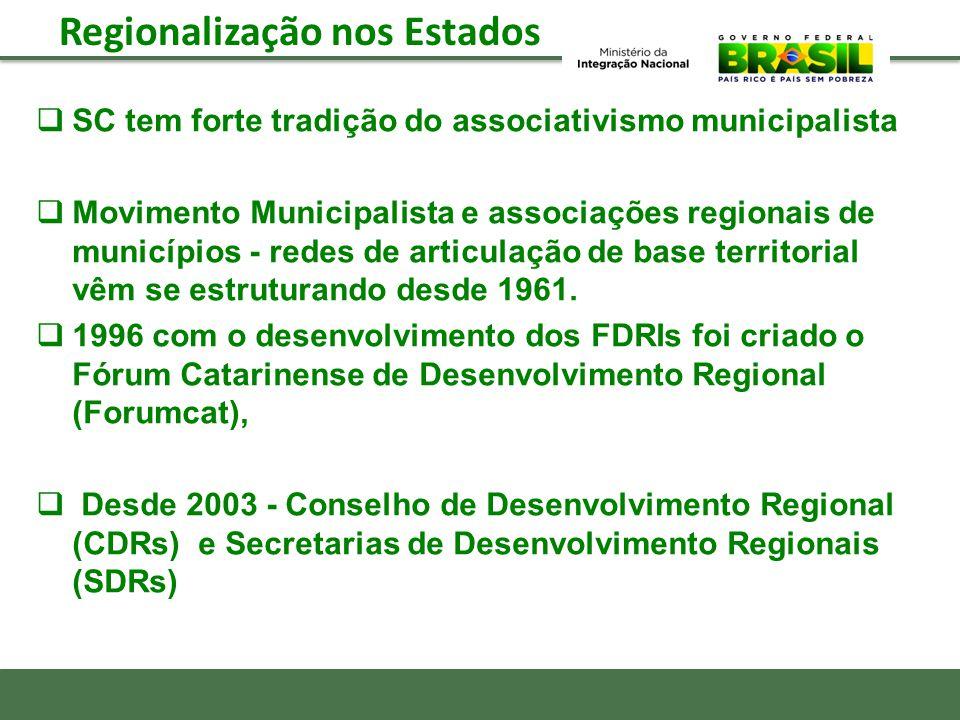 Regionalização nos Estados SC tem forte tradição do associativismo municipalista Movimento Municipalista e associações regionais de municípios - redes