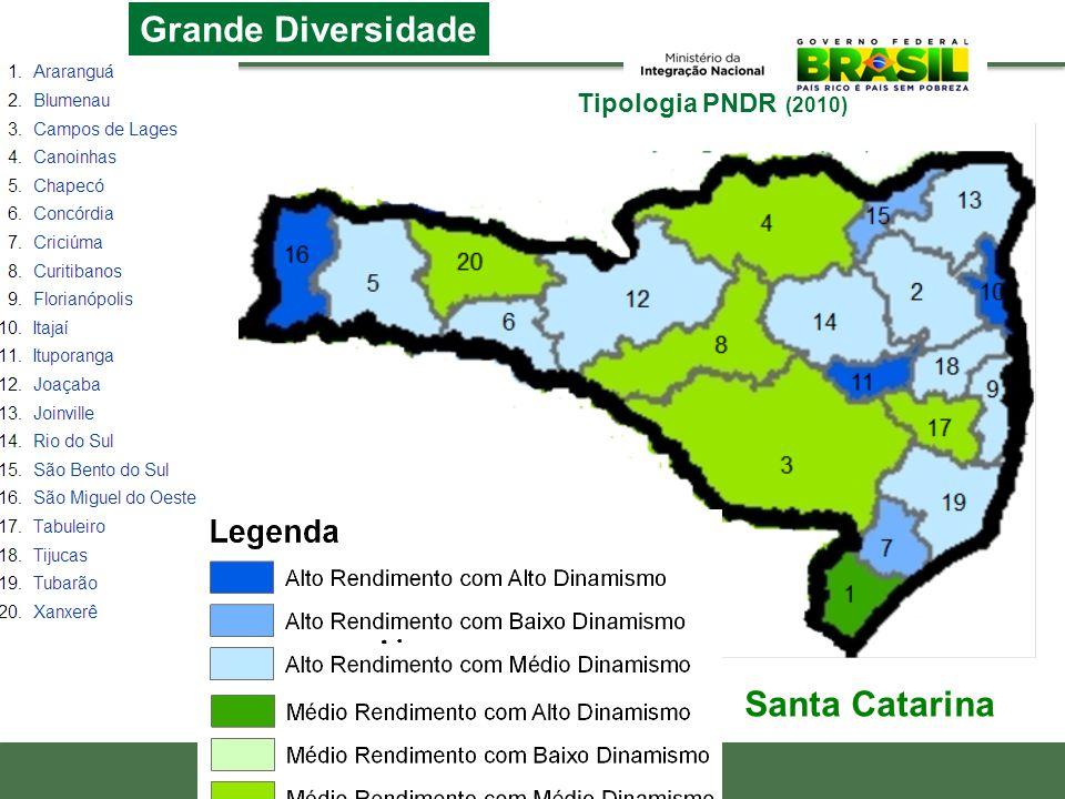Governança – Diretrizes sugeridas Estruturar o Sistema Nacional de Desenvolvimento Regional.