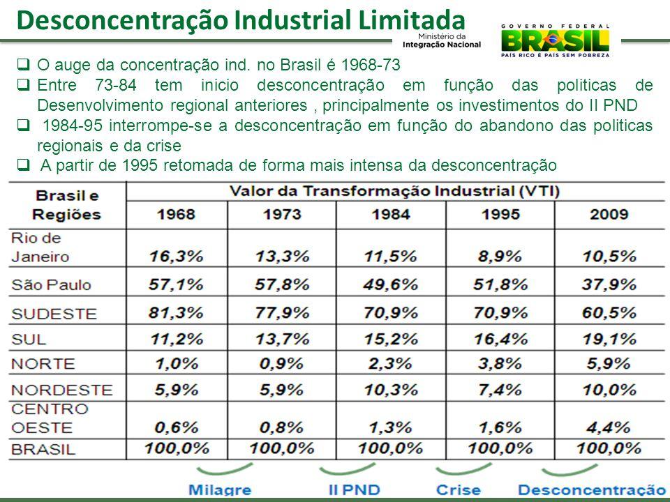 Desconcentração Industrial Limitada O auge da concentração ind. no Brasil é 1968-73 Entre 73-84 tem inicio desconcentração em função das politicas de