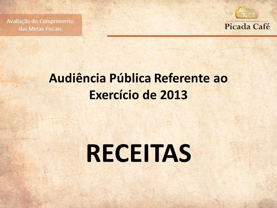 Audiência Pública Referente ao Exercício de 2013 APLICAÇÃO EM SAÚDE Avaliação do Cumprimento das Metas Fiscais