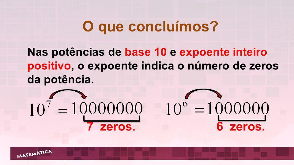 O que concluímos? Nas potências de base 10 e expoente inteiro positivo, o expoente indica o número de zeros da potência. 7 zeros.6 zeros.