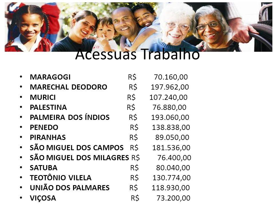 Intermediação de Emprego Brasil sem Miséria