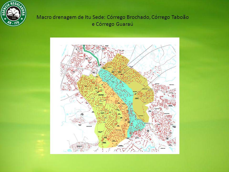 Macro drenagem de Itu Sede: Córrego Brochado, Córrego Taboão e Córrego Guaraú