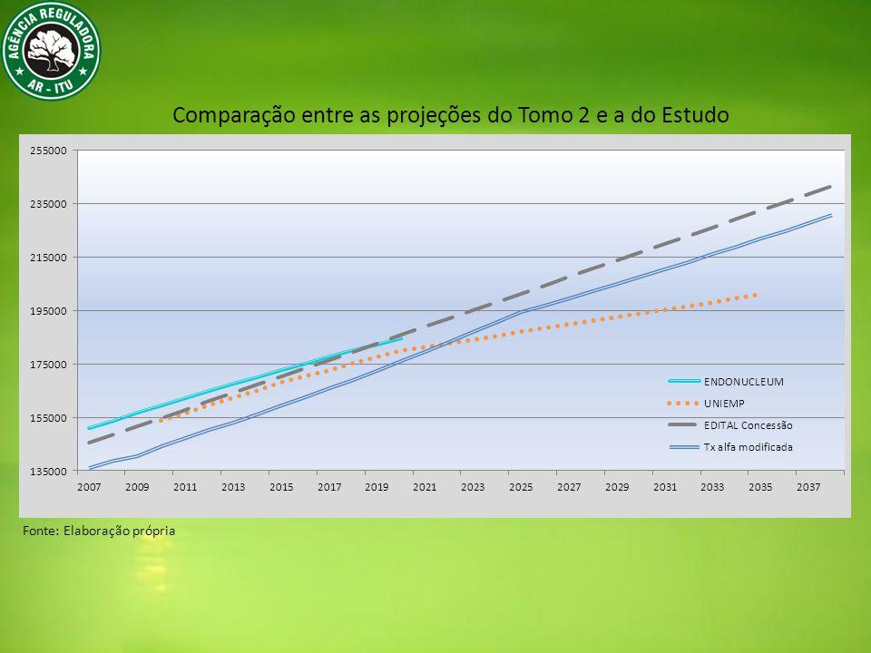 Fonte: Elaboração própria Comparação entre as projeções do Tomo 2 e a do Estudo