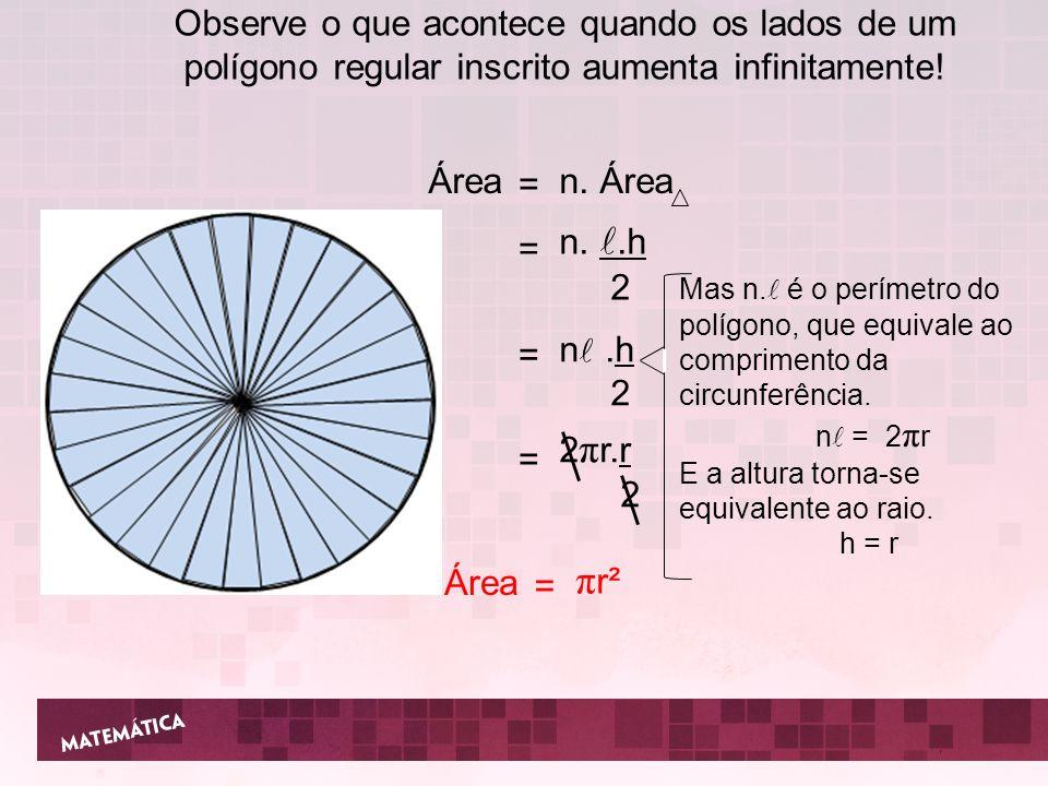 Observe o que acontece quando os lados de um polígono regular inscrito aumenta infinitamente! Área = n. Área n..h 2 = n.h 2 = Mas n. é o perímetro do