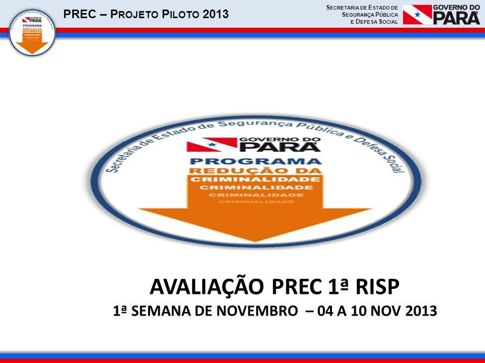 AVALIAÇÃO ESTATÍSTICA PREC 1ª SEMANA DE NOVEMBRO 04 A 10 NOV 2013