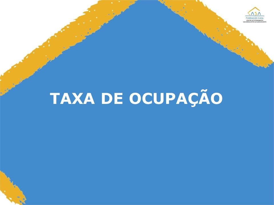 19 TAXA DE OCUPAÇÃO