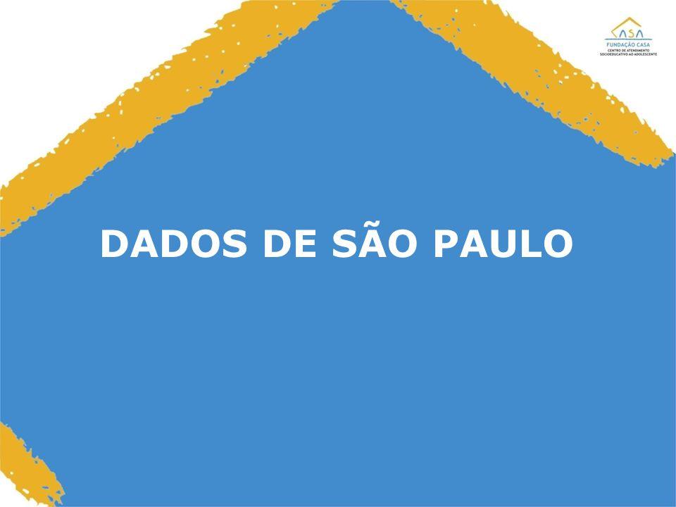 EVOLUÇÃO DAS ENTRADAS DIRETAS MAIS RESÍDUO DO ANO ANTERIOR março de 2013.