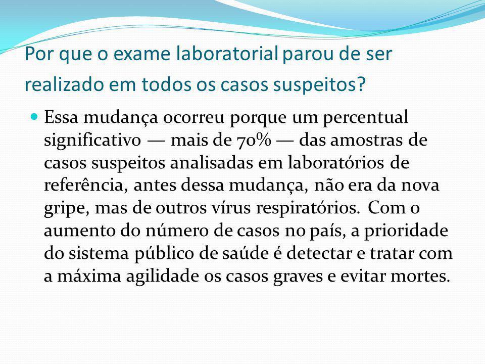 Por que o exame laboratorial parou de ser realizado em todos os casos suspeitos? Essa mudança ocorreu porque um percentual significativo mais de 70% d
