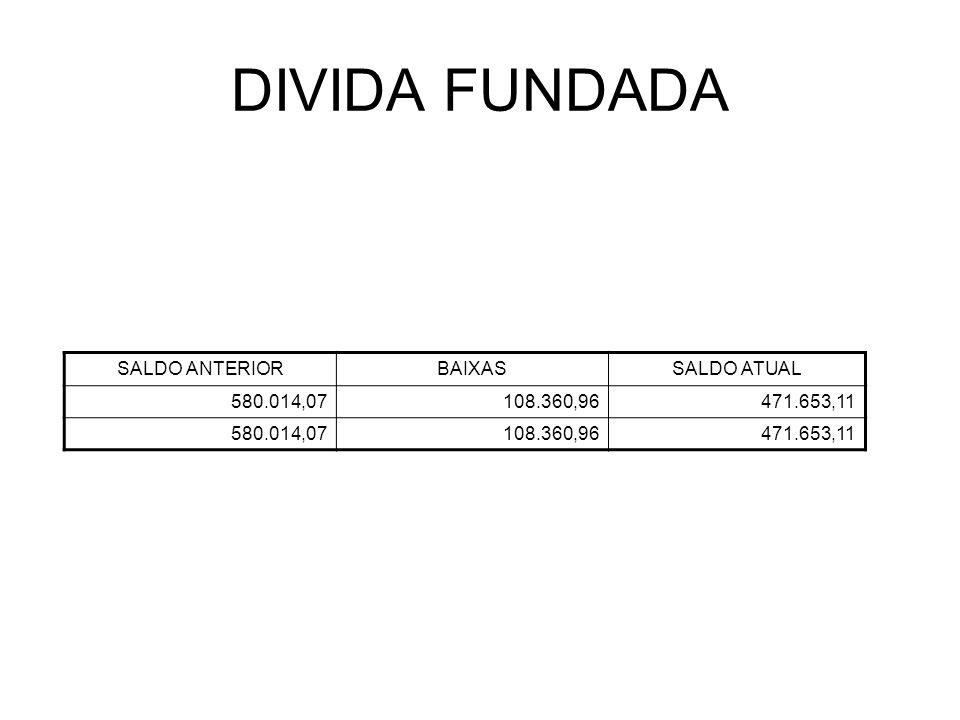 DIVIDA FUNDADA SALDO ANTERIORBAIXASSALDO ATUAL 580.014,07108.360,96471.653,11 580.014,07108.360,96471.653,11