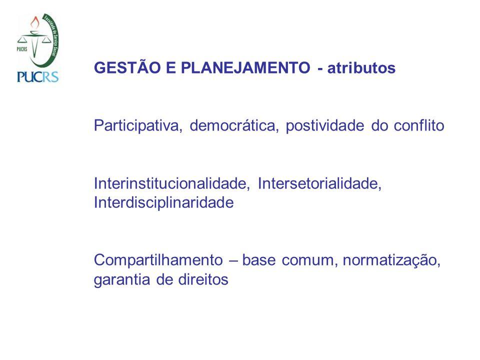 GESTÃO E PLANEJAMENTO - atributos Participativa, democrática, postividade do conflito Interinstitucionalidade, Intersetorialidade, Interdisciplinaridade Compartilhamento – base comum, normatização, garantia de direitos