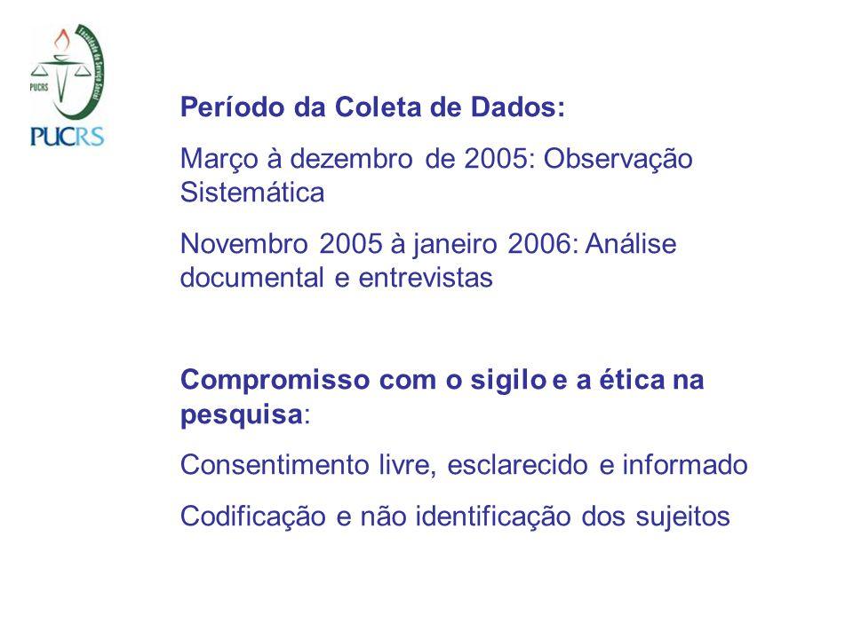 Período da Coleta de Dados: Março à dezembro de 2005: Observação Sistemática Novembro 2005 à janeiro 2006: Análise documental e entrevistas Compromiss