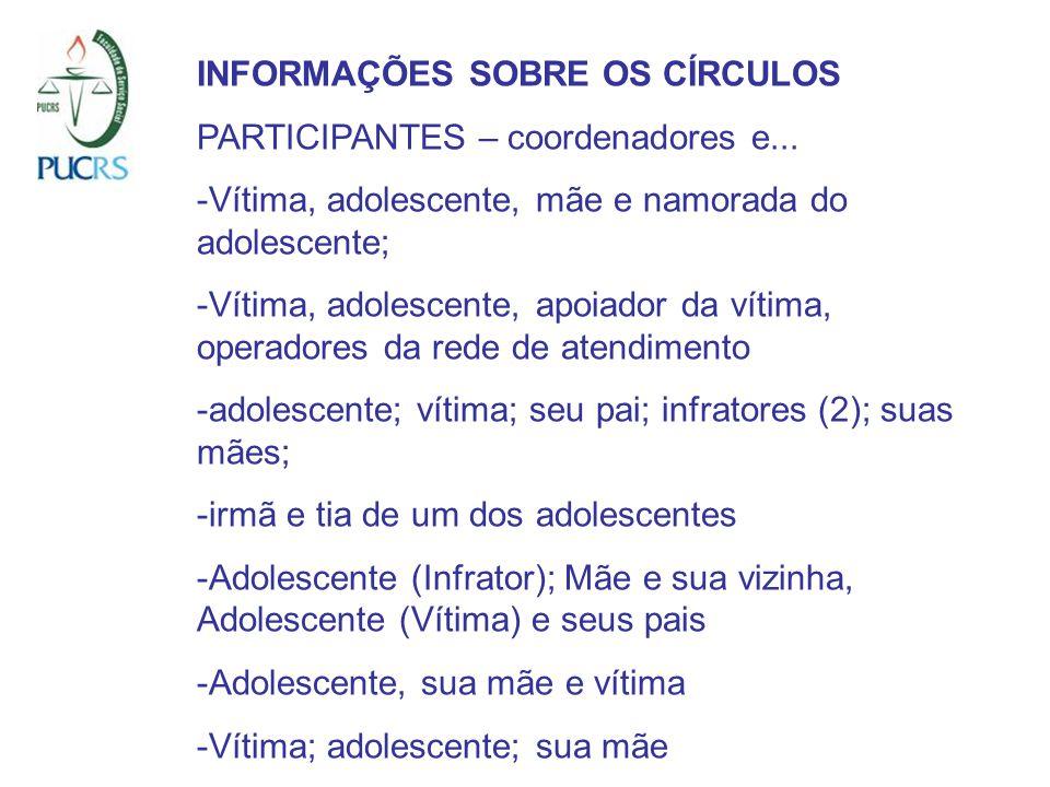INFORMAÇÕES SOBRE OS CÍRCULOS PARTICIPANTES – coordenadores e...