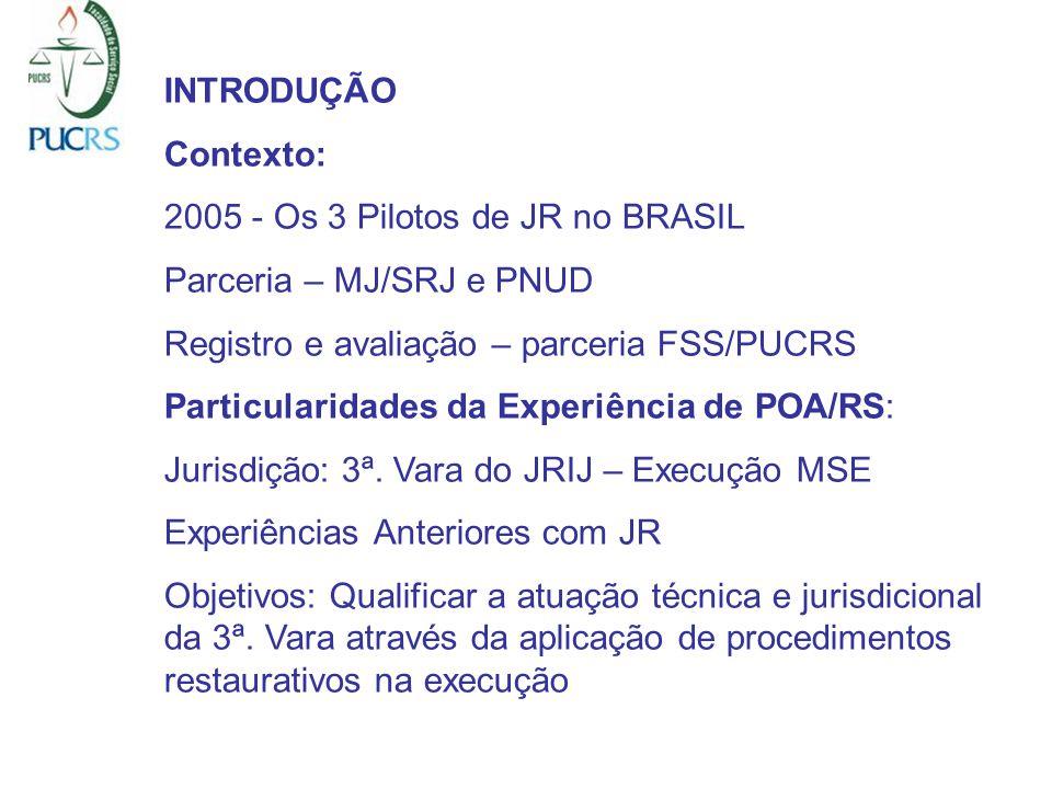 INTRODUÇÃO Contexto: 2005 - Os 3 Pilotos de JR no BRASIL Parceria – MJ/SRJ e PNUD Registro e avaliação – parceria FSS/PUCRS Particularidades da Experi