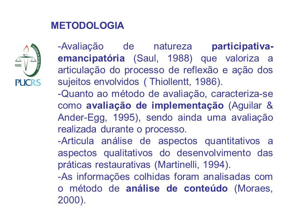 METODOLOGIA -Avaliação de natureza participativa- emancipatória (Saul, 1988) que valoriza a articulação do processo de reflexão e ação dos sujeitos envolvidos ( Thiollentt, 1986).