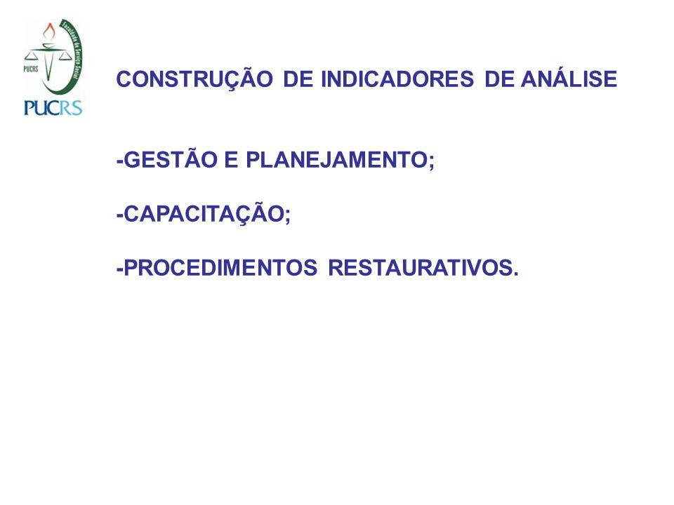 CONSTRUÇÃO DE INDICADORES DE ANÁLISE -GESTÃO E PLANEJAMENTO; -CAPACITAÇÃO; -PROCEDIMENTOS RESTAURATIVOS.