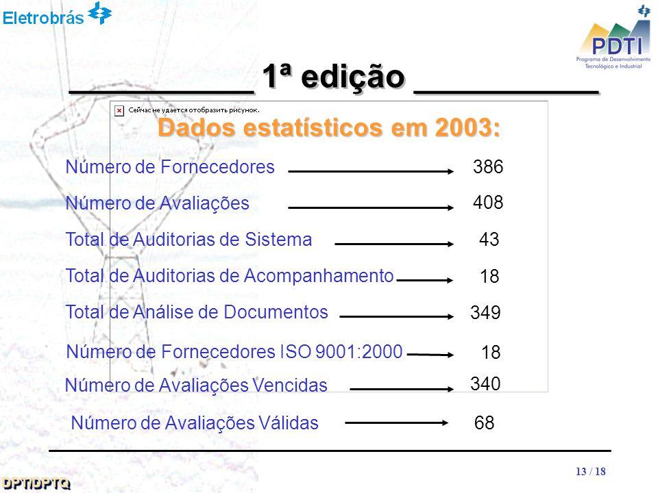 13 DPT/DPTQDPT/DPTQ 13 / 18 __________ 1ª edição __________ Número de Avaliações Válidas Dados estatísticos em 2003: Número de Fornecedores Número de Avaliações Total de Auditorias de Sistema Total de Auditorias de Acompanhamento Total de Análise de Documentos Número de Fornecedores ISO 9001:2000 386 408 43 18 349 18 Número de Avaliações Vencidas 340 68
