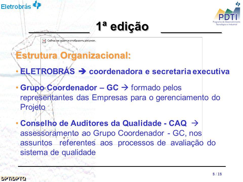 99 DPT/DPTQDPT/DPTQ 9 / 18 Classificação de produtos quanto ao sistema da qualidade (definição das famílias de produtos prioritários) Definição das Empresas Coordenadoras para cada família de produtos Elaboração de 14 procedimentos, do documento Instruções aos fornecedores e do manual do auditor __________ 1ª edição __________ Principais atividades desenvolvidas pelo Projeto :