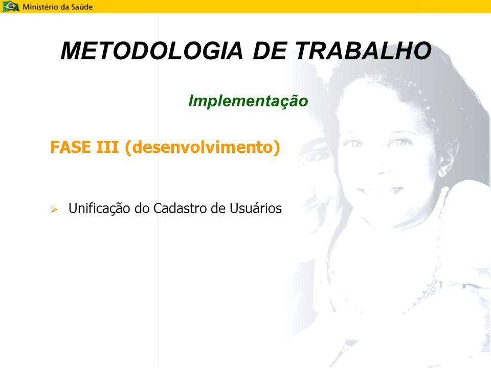 FASE III (desenvolvimento) Unificação do Cadastro de Usuários METODOLOGIA DE TRABALHO Implementação