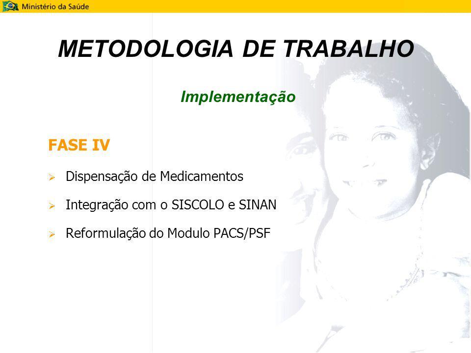 FASE IV Dispensação de Medicamentos Integração com o SISCOLO e SINAN Reformulação do Modulo PACS/PSF METODOLOGIA DE TRABALHO Implementação