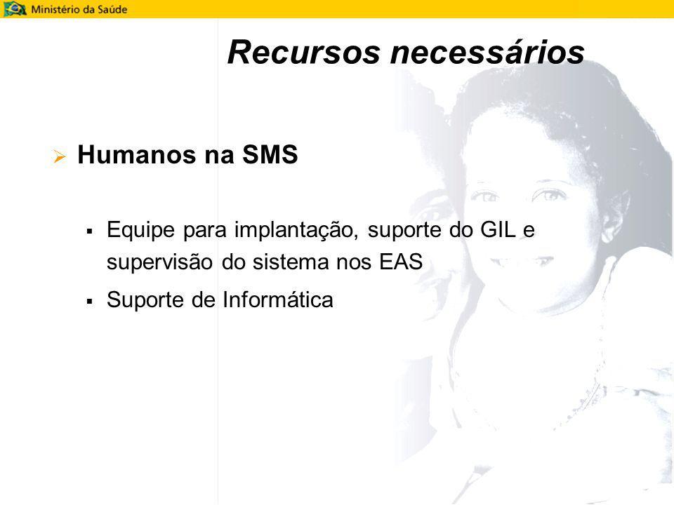 Humanos na SMS Equipe para implantação, suporte do GIL e supervisão do sistema nos EAS Suporte de Informática Recursos necessários