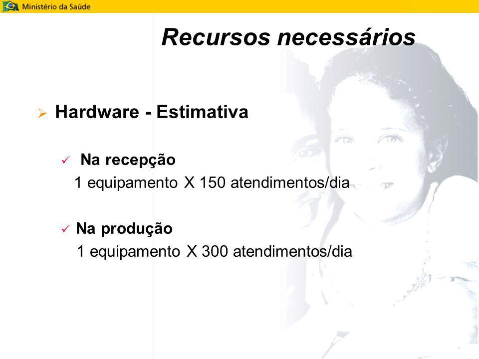 Hardware - Estimativa Na recepção 1 equipamento X 150 atendimentos/dia Na produção 1 equipamento X 300 atendimentos/dia Recursos necessários