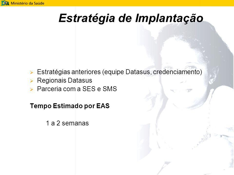 Estratégias anteriores (equipe Datasus, credenciamento) Regionais Datasus Parceria com a SES e SMS Tempo Estimado por EAS 1 a 2 semanas Estratégia de