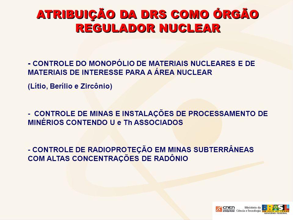 ATRIBUIÇÃO DA DRS COMO ÓRGÃO REGULADOR NUCLEAR - CONTROLE DO MONOPÓLIO DE MATERIAIS NUCLEARES E DE MATERIAIS DE INTERESSE PARA A ÁREA NUCLEAR (Lítio,