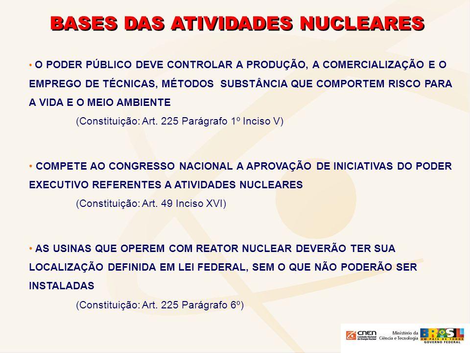 BASES DAS ATIVIDADES NUCLEARES O PODER PÚBLICO DEVE CONTROLAR A PRODUÇÃO, A COMERCIALIZAÇÃO E O EMPREGO DE TÉCNICAS, MÉTODOS SUBSTÂNCIA QUE COMPORTEM