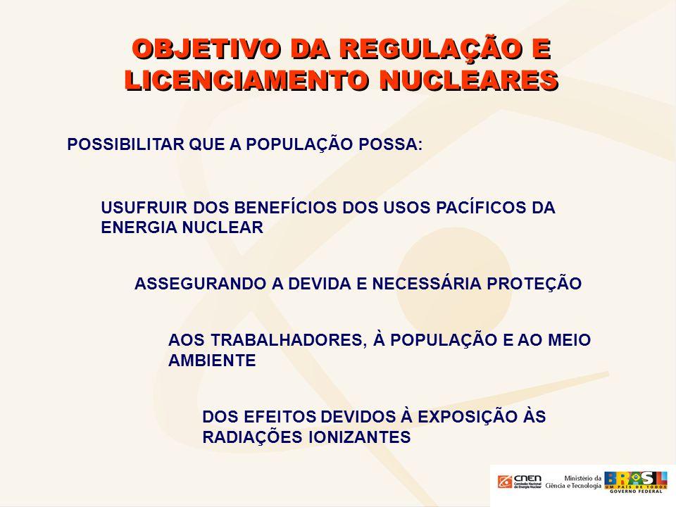 OBJETIVO DA REGULAÇÃO E LICENCIAMENTO NUCLEARES POSSIBILITAR QUE A POPULAÇÃO POSSA: USUFRUIR DOS BENEFÍCIOS DOS USOS PACÍFICOS DA ENERGIA NUCLEAR ASSE